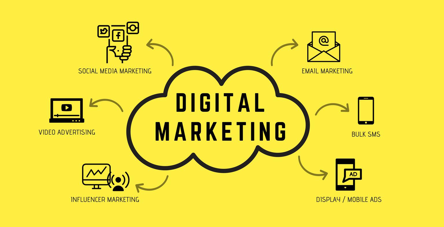 Digital Marketing Company in Lucknow