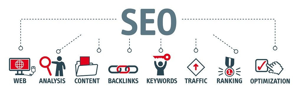 Seo, icons and text