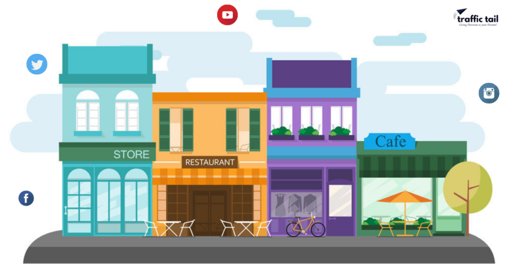Benefits of using Social Media to Advertise your Business Locally
