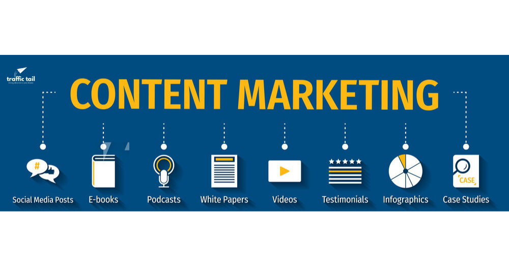 Promote A Business With Content Marketing