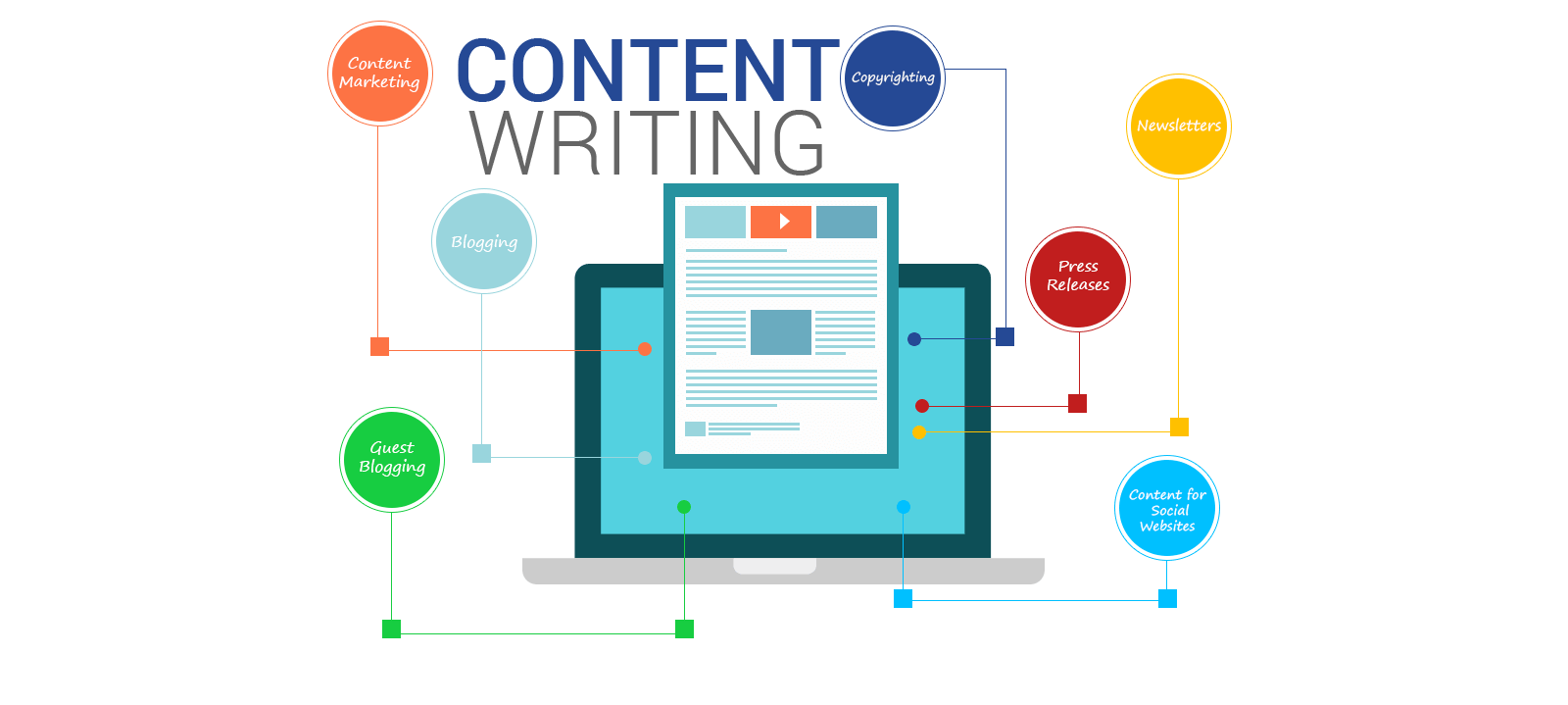content writing and services