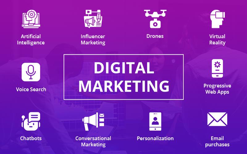 Digital marketing company in east delhi